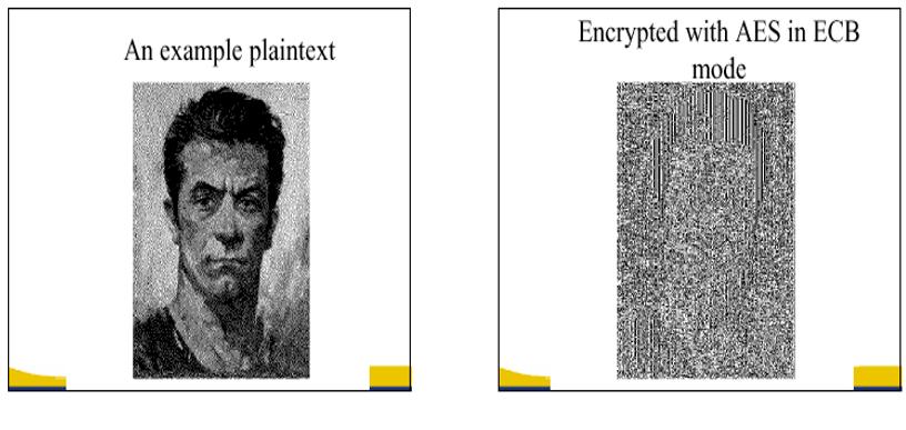 加密对比图