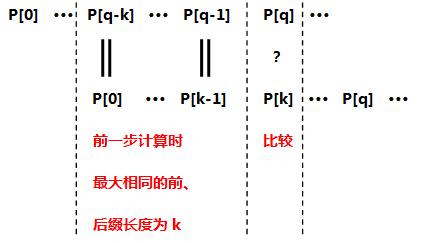 P[K]位置匹配失败