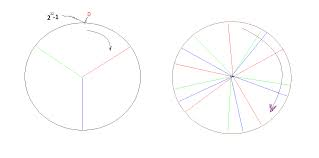 memcached一致性哈希分布式算法图